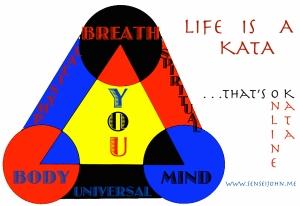 LIFE = KATA
